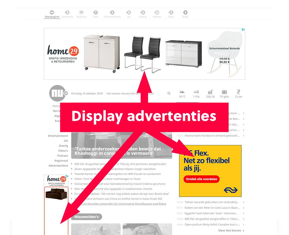 Display adverteren voorbeelden